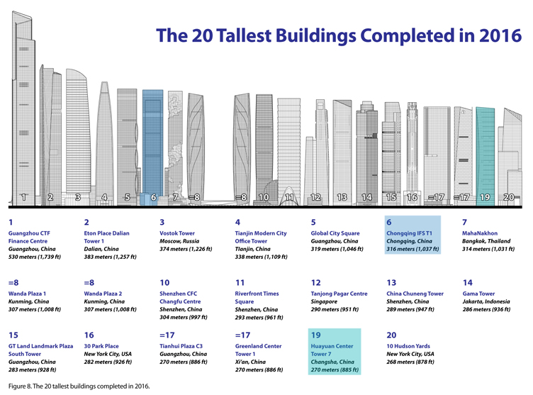 ctbuh_2016_building_diagram_4